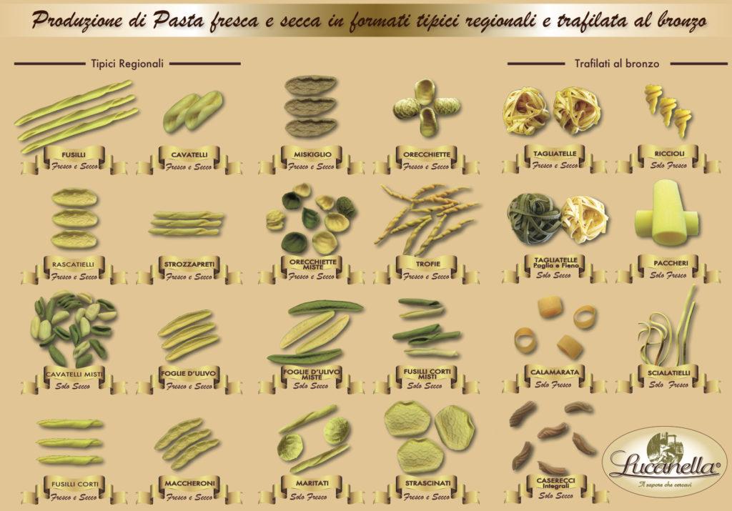 Pasta fresca pasta secca trafilati al bronzo